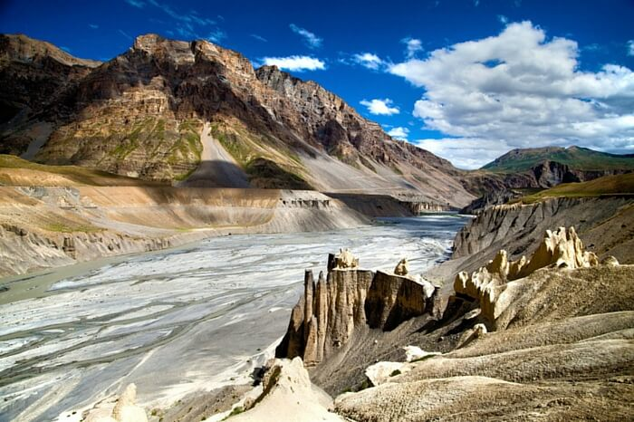 Spiti - A Trip to the middle land